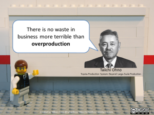 There is no waste in business more terrible than overproduction.